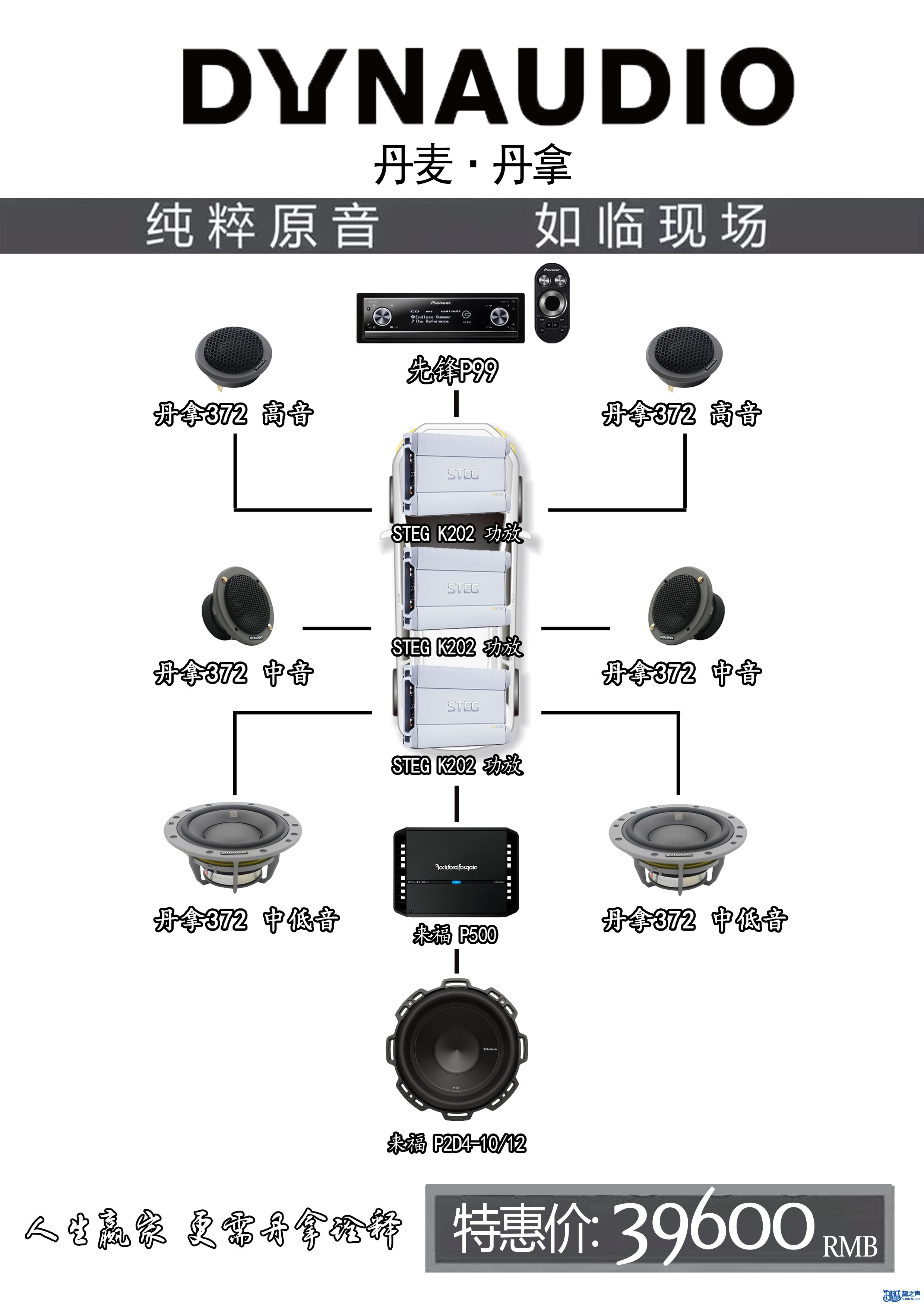 丹拿372+先锋999+STEG K202+来福P500+来福P2.jpg
